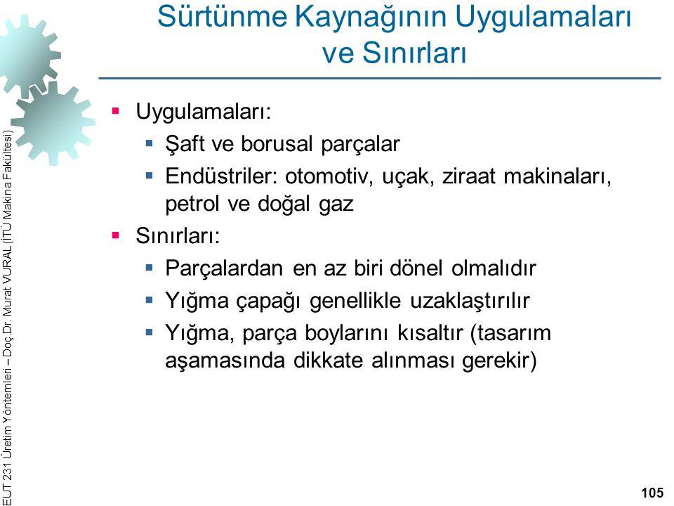 EUT 231 Üretim Yöntemleri – Doç.Dr. Murat VURAL (İTÜ Makina Fakültesi) Sürtünme Kaynağının Uygulamaları ve Sınırları  Uygulamaları:  Şaft ve borusal