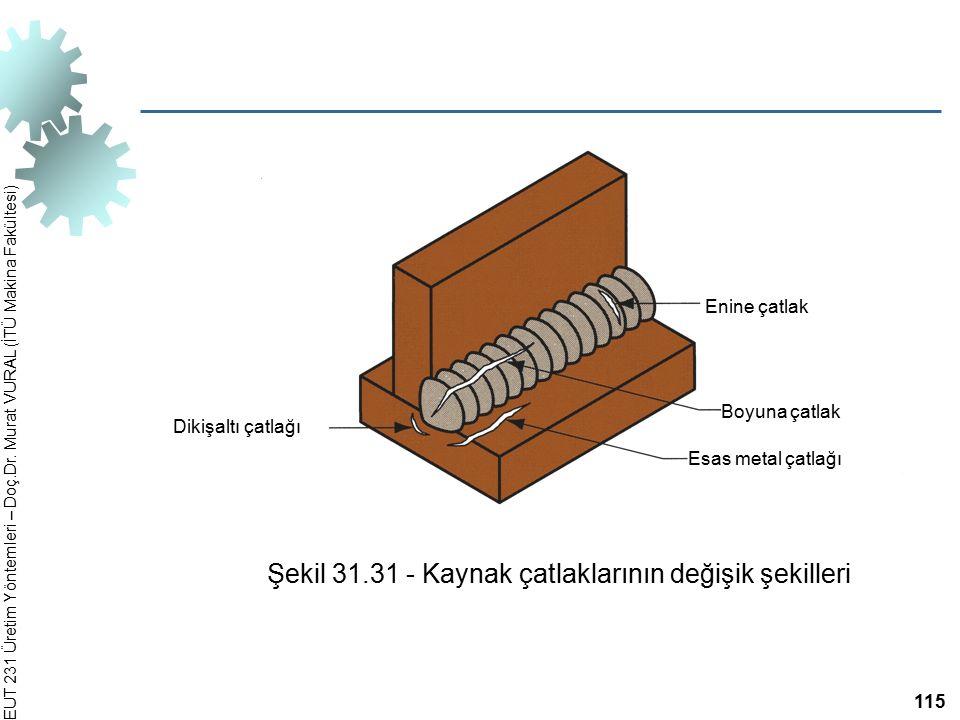 EUT 231 Üretim Yöntemleri – Doç.Dr. Murat VURAL (İTÜ Makina Fakültesi) Şekil 31.31 ‑ Kaynak çatlaklarının değişik şekilleri Enine çatlak Boyuna çatlak