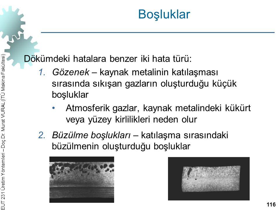 EUT 231 Üretim Yöntemleri – Doç.Dr. Murat VURAL (İTÜ Makina Fakültesi) Boşluklar Dökümdeki hatalara benzer iki hata türü: 1.Gözenek – kaynak metalinin
