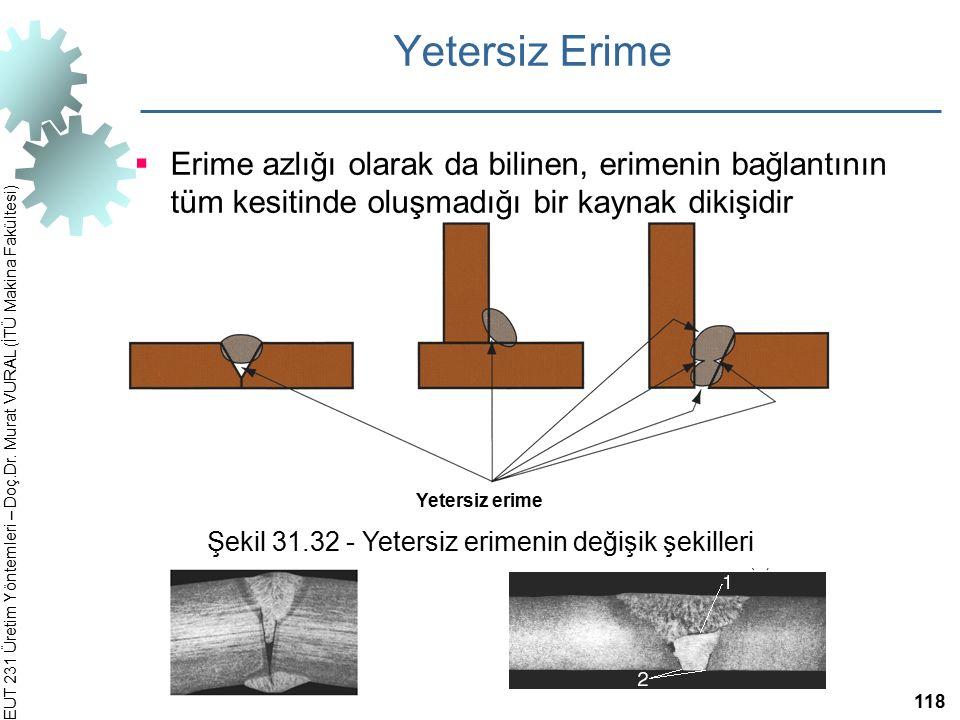 EUT 231 Üretim Yöntemleri – Doç.Dr. Murat VURAL (İTÜ Makina Fakültesi) Yetersiz Erime  Erime azlığı olarak da bilinen, erimenin bağlantının tüm kesit
