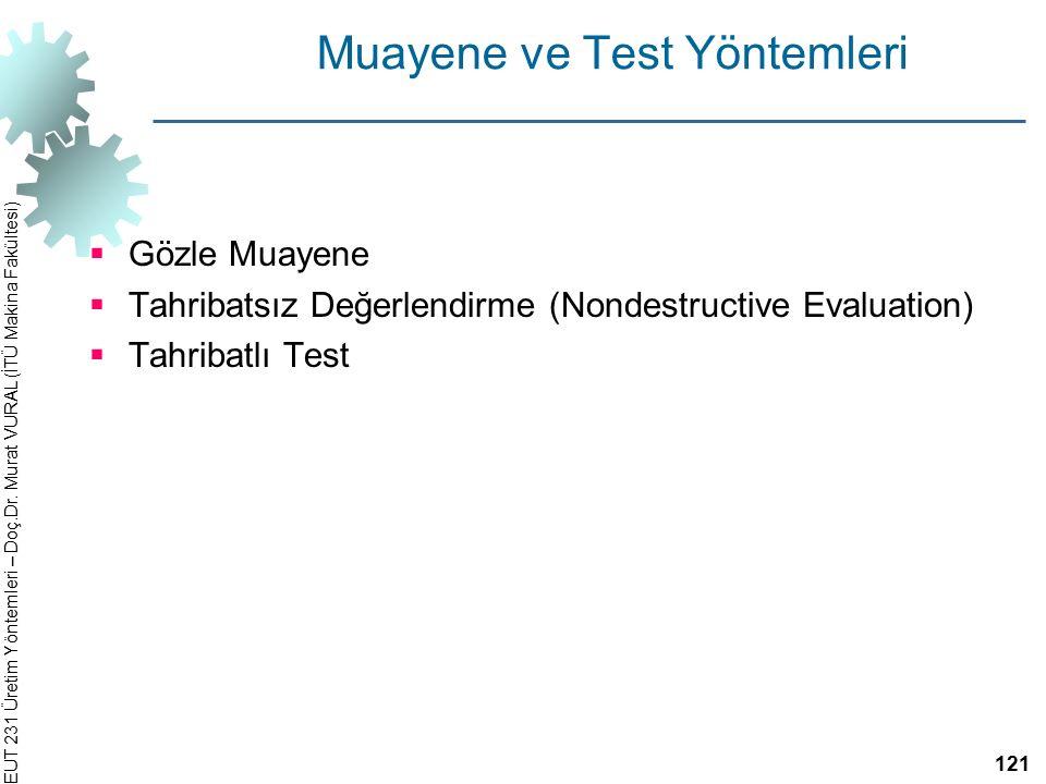 EUT 231 Üretim Yöntemleri – Doç.Dr. Murat VURAL (İTÜ Makina Fakültesi) Muayene ve Test Yöntemleri  Gözle Muayene  Tahribatsız Değerlendirme (Nondest