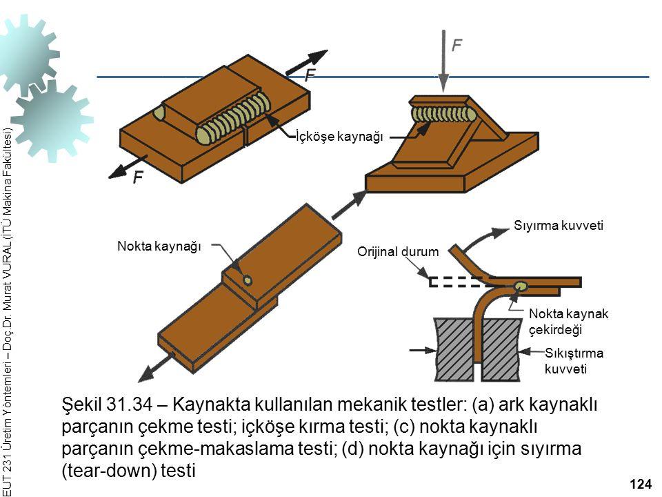 EUT 231 Üretim Yöntemleri – Doç.Dr. Murat VURAL (İTÜ Makina Fakültesi) Şekil 31.34 – Kaynakta kullanılan mekanik testler: (a) ark kaynaklı parçanın çe