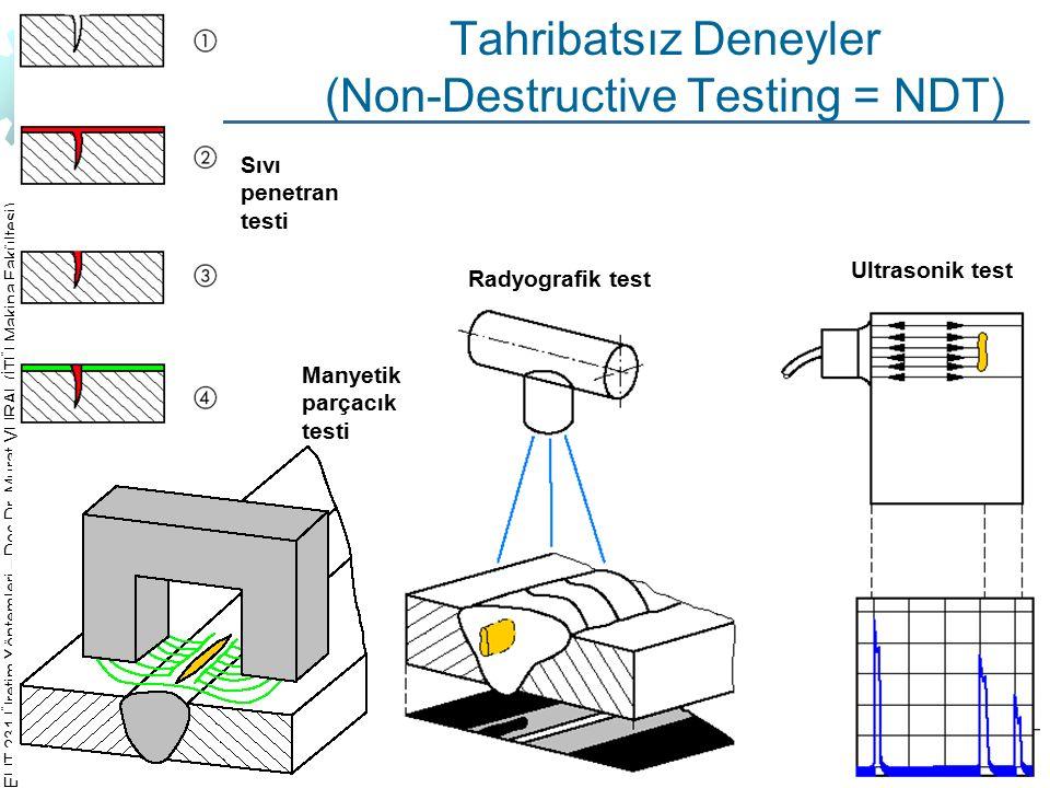 EUT 231 Üretim Yöntemleri – Doç.Dr. Murat VURAL (İTÜ Makina Fakültesi) Tahribatsız Deneyler (Non-Destructive Testing = NDT) Radyografik test Ultrasoni