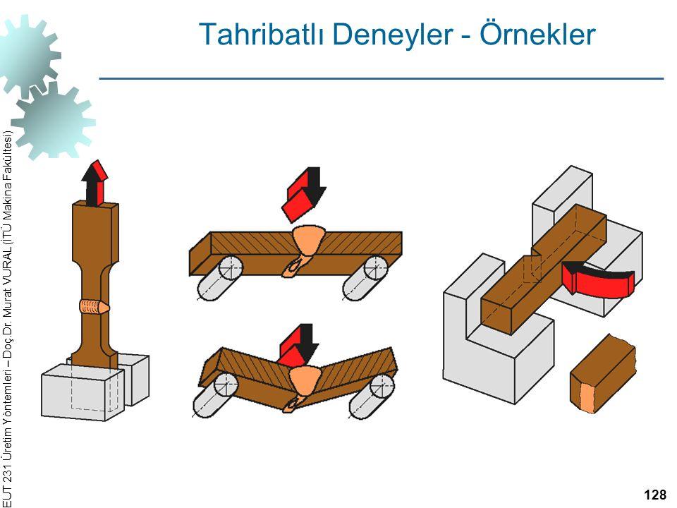 EUT 231 Üretim Yöntemleri – Doç.Dr. Murat VURAL (İTÜ Makina Fakültesi) Tahribatlı Deneyler - Örnekler Çekme deney Eğme deneyi Çentik vurma deneyi 128