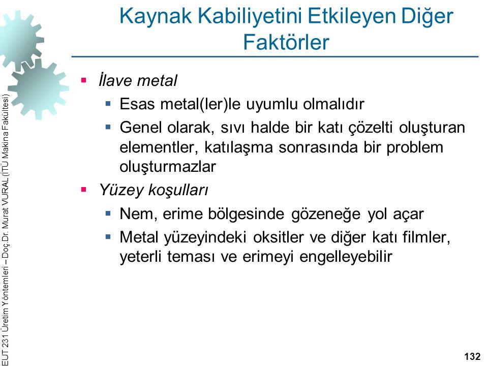 EUT 231 Üretim Yöntemleri – Doç.Dr. Murat VURAL (İTÜ Makina Fakültesi) Kaynak Kabiliyetini Etkileyen Diğer Faktörler  İlave metal  Esas metal(ler)le