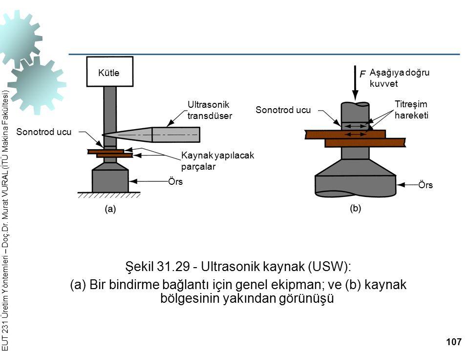 EUT 231 Üretim Yöntemleri – Doç.Dr. Murat VURAL (İTÜ Makina Fakültesi) Şekil 31.29 ‑ Ultrasonik kaynak (USW): (a) Bir bindirme bağlantı için genel eki
