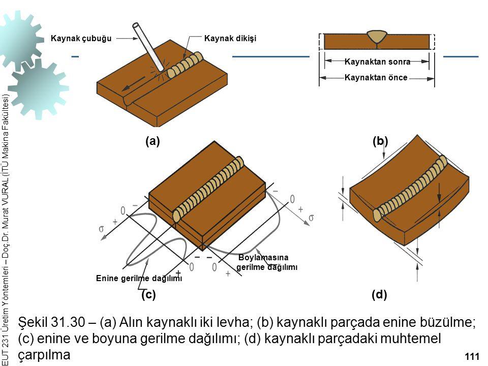 EUT 231 Üretim Yöntemleri – Doç.Dr. Murat VURAL (İTÜ Makina Fakültesi) Kaynaktan sonra Kaynaktan önce Kaynak dikişi Kaynak çubuğu Boylamasına gerilme