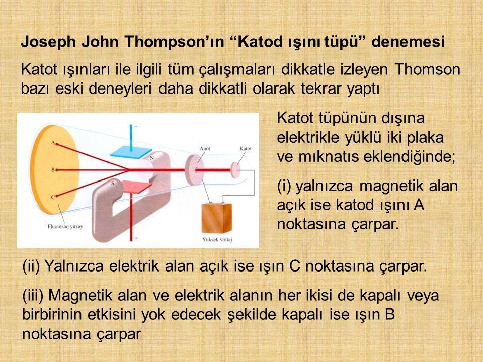 Katot tüpünün dışına elektrikle yüklü iki plaka ve mıknatıs eklendiğinde; (i) yalnızca magnetik alan açık ise katod ışını A noktasına çarpar. (ii) Yal
