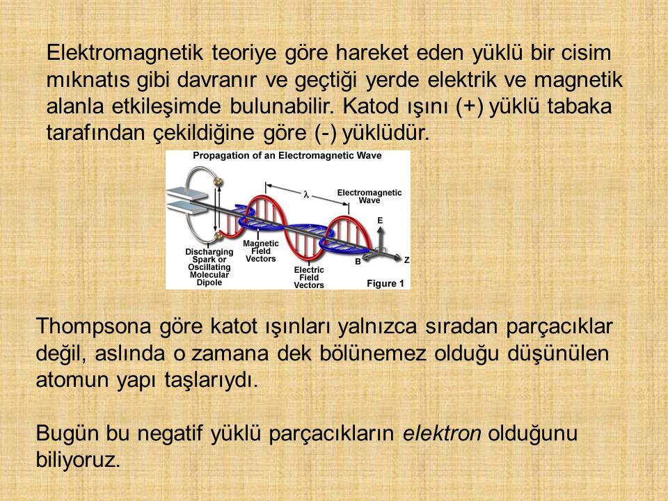 Elektromagnetik teoriye göre hareket eden yüklü bir cisim mıknatıs gibi davranır ve geçtiği yerde elektrik ve magnetik alanla etkileşimde bulunabilir.