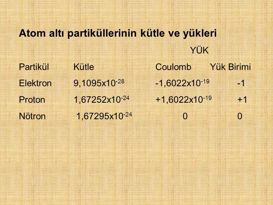 Atom altı partiküllerinin kütle ve yükleri YÜK PartikülKütleCoulombYük Birimi Elektron9,1095x10 -28 -1,6022x10 -19 -1 Proton1,67252x10 -24 +1,6022x10 -19 +1 Nötron 1,67295x10 -24 00