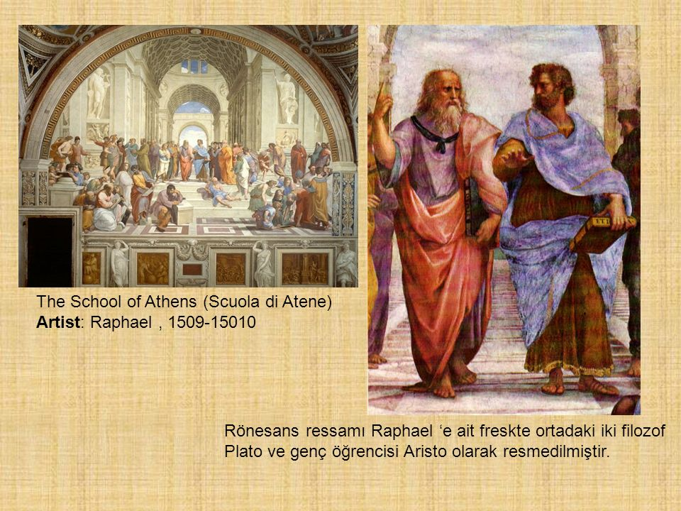 The School of Athens (Scuola di Atene) Artist: Raphael, 1509-15010 Rönesans ressamı Raphael 'e ait freskte ortadaki iki filozof Plato ve genç öğrencis