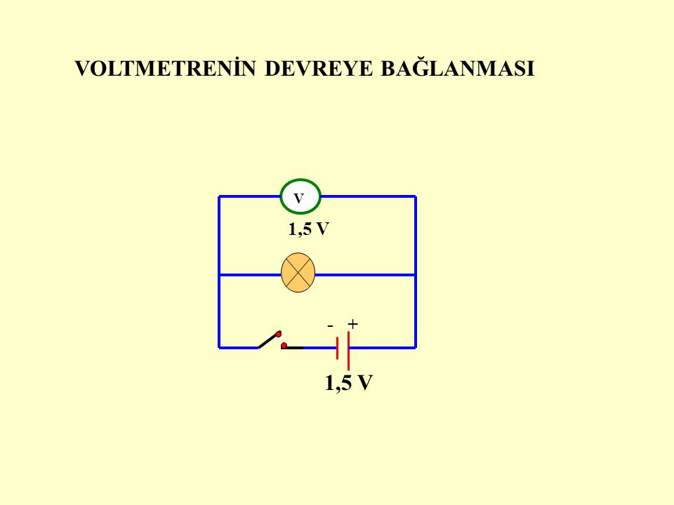 VOLTMETRENİN DEVREYE BAĞLANMASI Voltmetre bir elektrik devresine bağlı ampulün iki ucu arasındaki gerilimi ölçer.