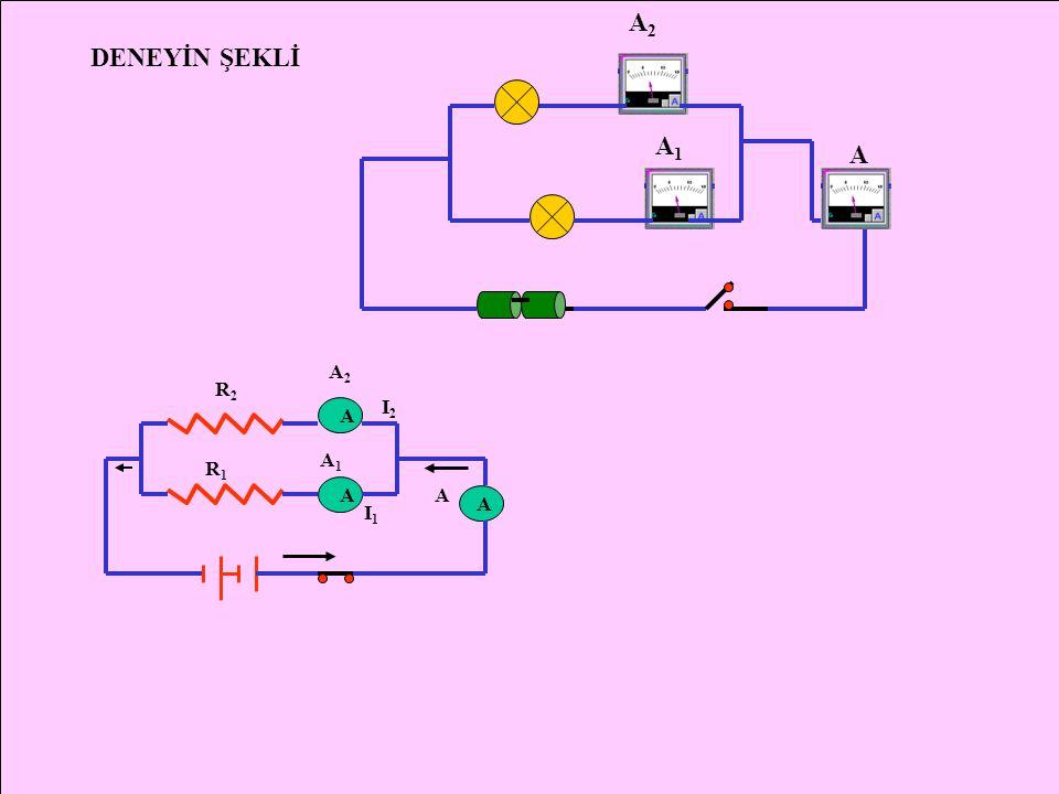 DENEYDE KULLANILAN ARAÇ GEREÇLER 3 adet ampermetre 2 adet ampul 2 adet pil (1,5 V'luk ) Anahtar Bağlantı kablosu