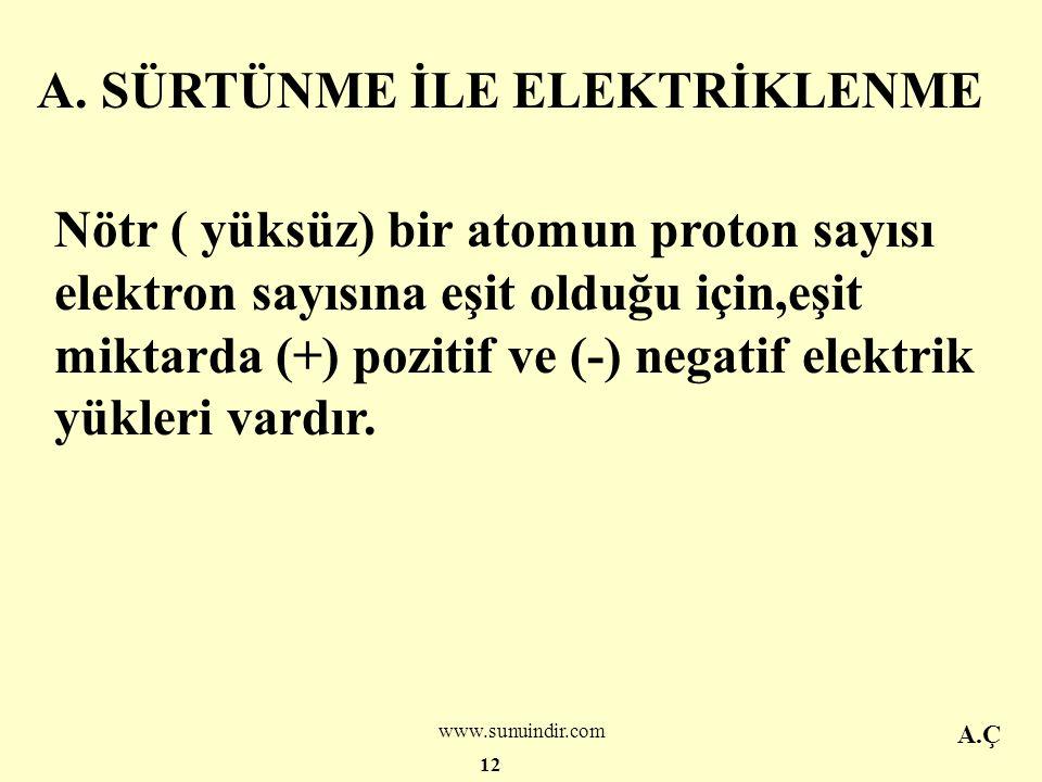 www.sunuindir.com ELEKTRİKLENME ÇEŞİTLERİ Atomlardan protonlar (+ yükler),çekirdeğin içinde nükleer kuvvetlerin etkisiyle sımsıkıya tutturulmuş olduklarından basit kuvvetlerle alınamazlar ya da atoma verilemezler.