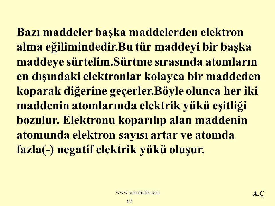 www.sunuindir.com A.