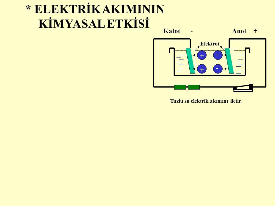 Elektrolitin konulduğu kaba, elektroliz kabı denir.