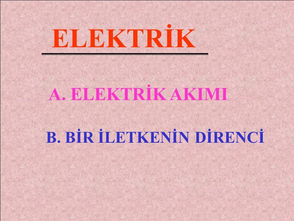 www.sunuindir.com ELEKTRİK www.fendersi.gen.tr