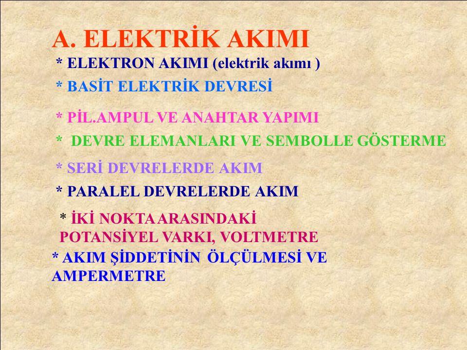 www.sunuindir.com ELEKTRİK A. ELEKTRİK AKIMI B. BİR İLETKENİN DİRENCİ