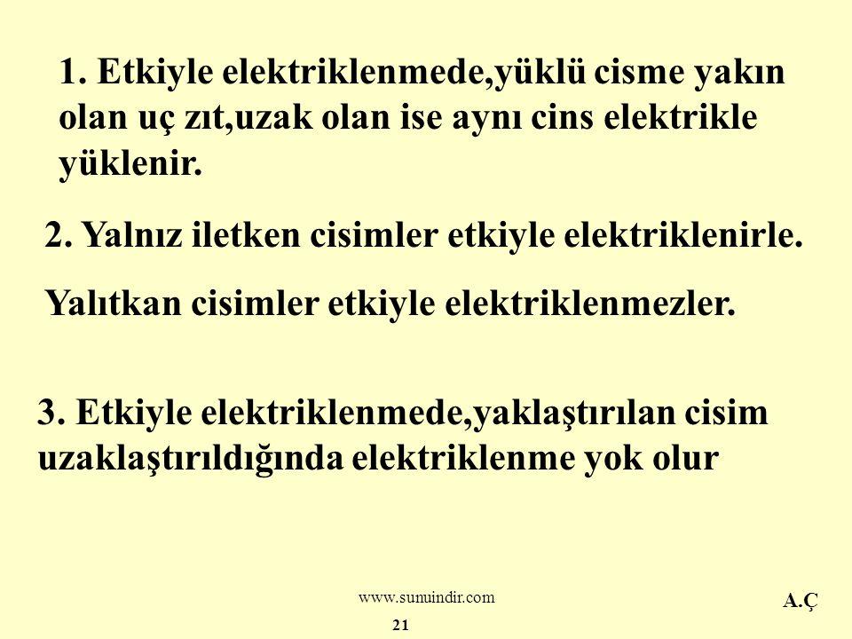 www.sunuindir.com POZİTİF ELEKTRİKLE YÜKLÜ CAM ÇUBUĞUN ELEKTROSKOPU ETKİYLE ELEKTRİKLEMESİ A.Ç 20