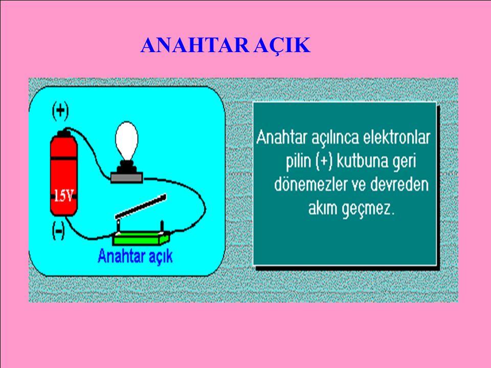 ANAHTAR Bir elektrik devresinde anahtar,devreyi açıp kapamaya yarayan devre elemanıdır.