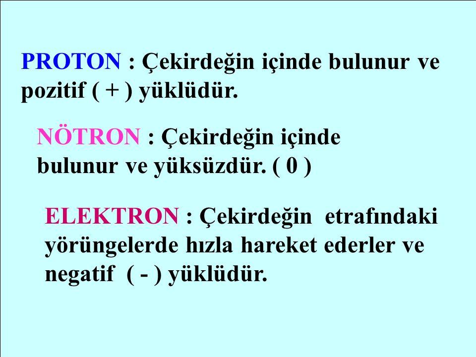 www.sunuindir.com Atom,maddenin en küçük yapı taşıdır.