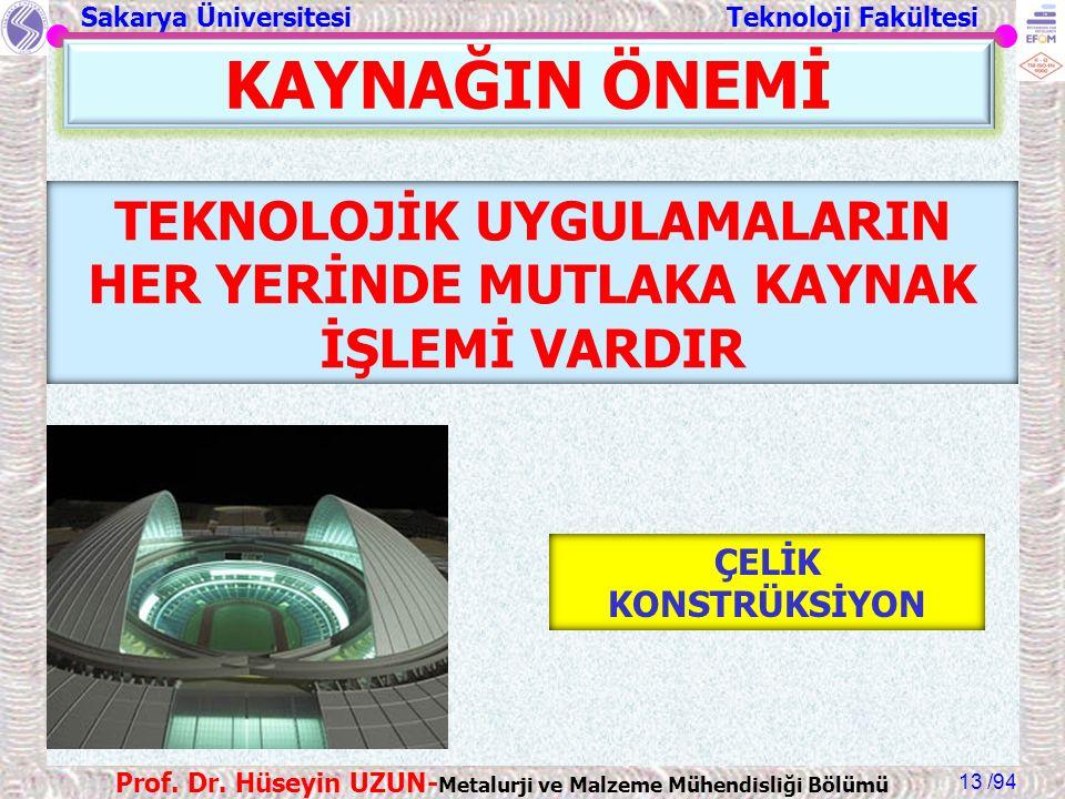 Sakarya Üniversitesi Teknoloji Fakültesi /94 Prof. Dr. Hüseyin UZUN- Metalurji ve Malzeme Mühendisliği Bölümü 13 TEKNOLOJİK UYGULAMALARIN HER YERİNDE