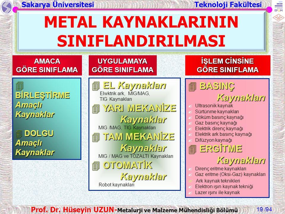Sakarya Üniversitesi Teknoloji Fakültesi /94 Prof. Dr. Hüseyin UZUN- Metalurji ve Malzeme Mühendisliği Bölümü 19 METAL KAYNAKLARININ SINIFLANDIRILMASI