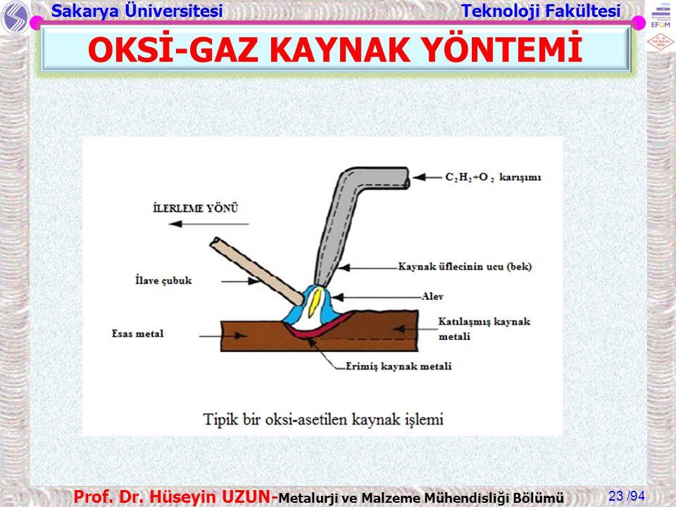 Sakarya Üniversitesi Teknoloji Fakültesi /94 Prof. Dr. Hüseyin UZUN- Metalurji ve Malzeme Mühendisliği Bölümü 23 OKSİ-GAZ KAYNAK YÖNTEMİ