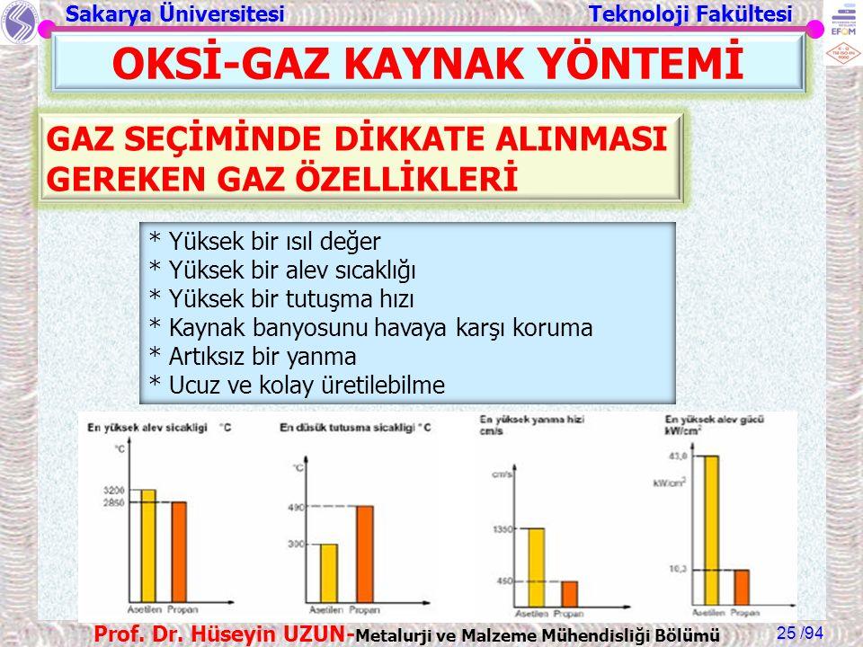 Sakarya Üniversitesi Teknoloji Fakültesi /94 Prof. Dr. Hüseyin UZUN- Metalurji ve Malzeme Mühendisliği Bölümü 25 * Yüksek bir ısıl değer * Yüksek bir