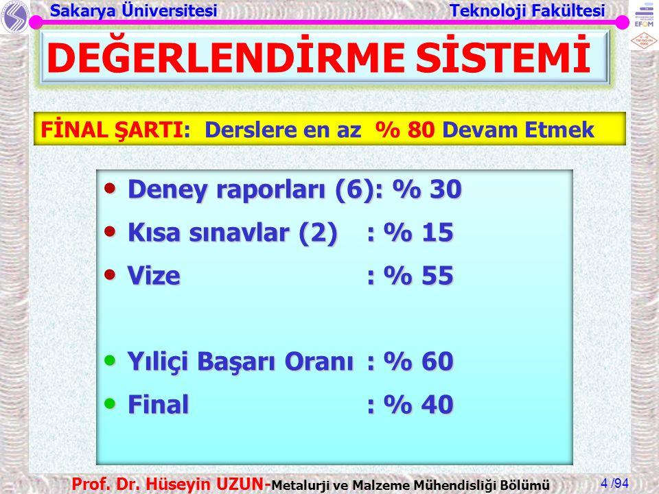 Sakarya Üniversitesi Teknoloji Fakültesi /94 Prof. Dr. Hüseyin UZUN- Metalurji ve Malzeme Mühendisliği Bölümü 4 FİNAL ŞARTI: Derslere en az % 80 Devam