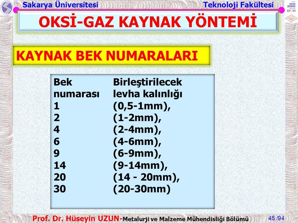 Sakarya Üniversitesi Teknoloji Fakültesi /94 Prof. Dr. Hüseyin UZUN- Metalurji ve Malzeme Mühendisliği Bölümü 45 OKSİ-GAZ KAYNAK YÖNTEMİ Bek Birleştir