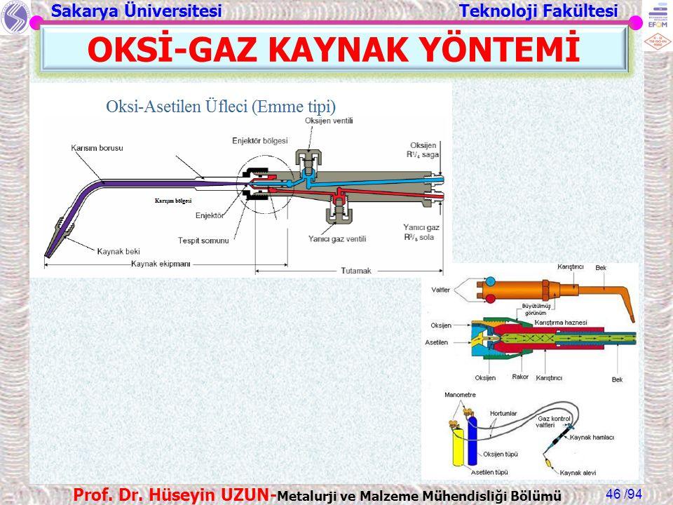 Sakarya Üniversitesi Teknoloji Fakültesi /94 Prof. Dr. Hüseyin UZUN- Metalurji ve Malzeme Mühendisliği Bölümü 46 OKSİ-GAZ KAYNAK YÖNTEMİ