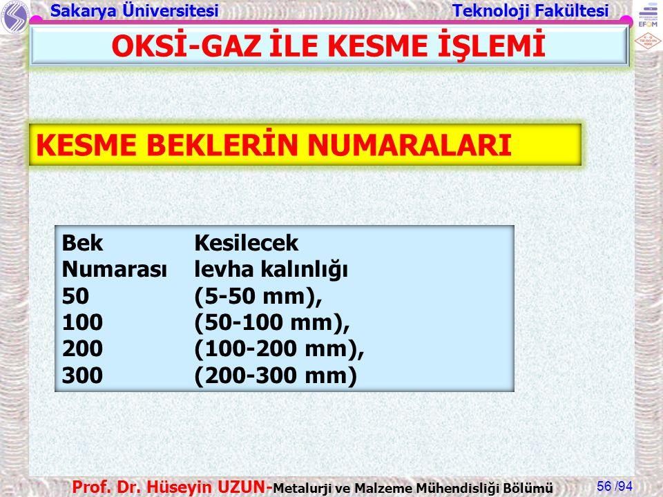 Sakarya Üniversitesi Teknoloji Fakültesi /94 Prof. Dr. Hüseyin UZUN- Metalurji ve Malzeme Mühendisliği Bölümü 56 KESME BEKLERİN NUMARALARI Bek Kesilec