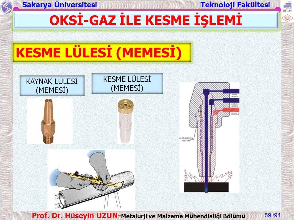 Sakarya Üniversitesi Teknoloji Fakültesi /94 Prof. Dr. Hüseyin UZUN- Metalurji ve Malzeme Mühendisliği Bölümü 59 KESME LÜLESİ (MEMESİ) KAYNAK LÜLESİ (