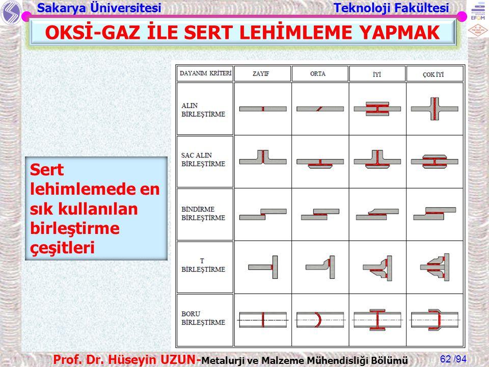 Sakarya Üniversitesi Teknoloji Fakültesi /94 Prof. Dr. Hüseyin UZUN- Metalurji ve Malzeme Mühendisliği Bölümü 62 Sert lehimlemede en sık kullanılan bi