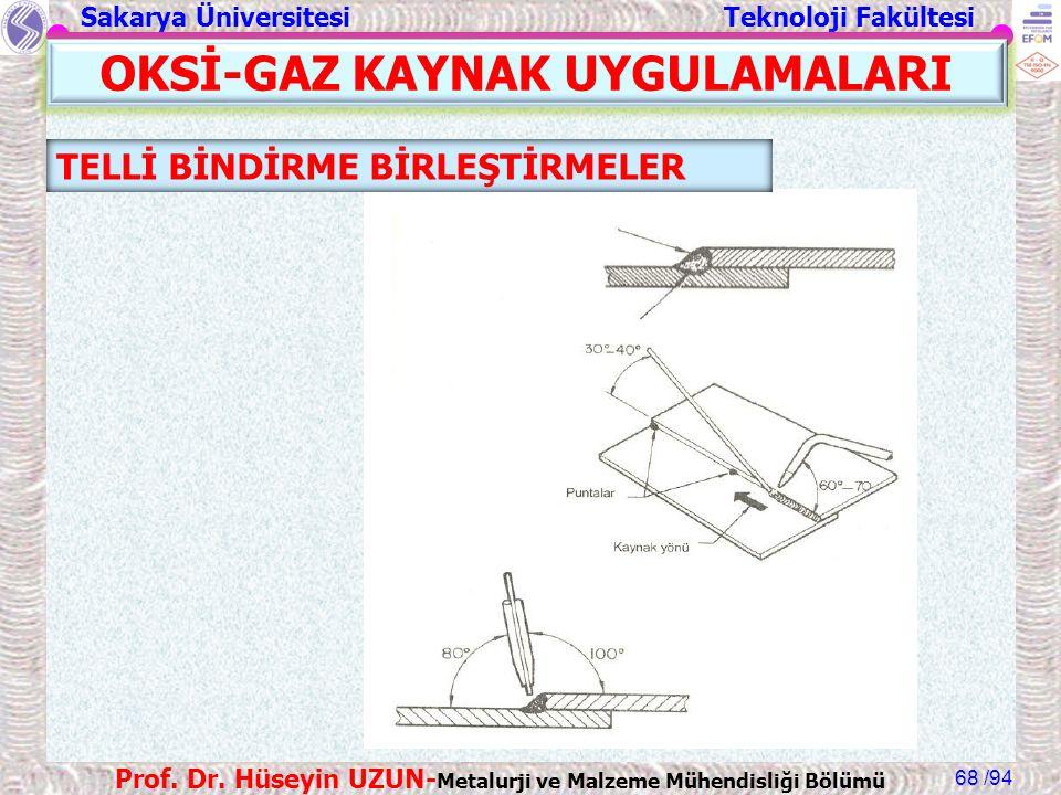 Sakarya Üniversitesi Teknoloji Fakültesi /94 Prof. Dr. Hüseyin UZUN- Metalurji ve Malzeme Mühendisliği Bölümü 68 TELLİ BİNDİRME BİRLEŞTİRMELER OKSİ-GA
