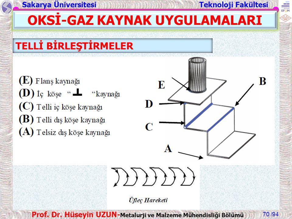 Sakarya Üniversitesi Teknoloji Fakültesi /94 Prof. Dr. Hüseyin UZUN- Metalurji ve Malzeme Mühendisliği Bölümü 70 TELLİ BİRLEŞTİRMELER OKSİ-GAZ KAYNAK