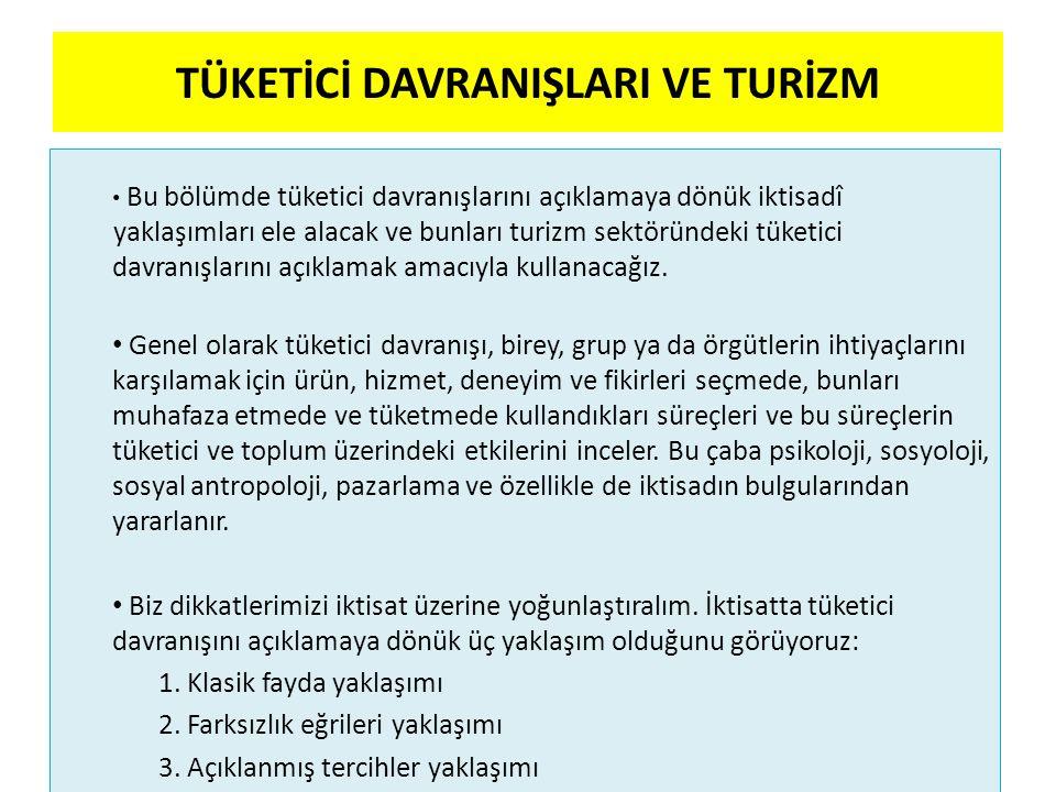 FARKSIZLIK EĞRİLERİ YAKLAŞIMI 2.