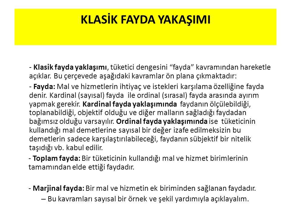 FARKSIZLIK EĞRİLERİ YAKLAŞIMI 3.