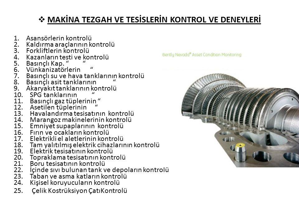  MAKİNA TEZGAH VE TESİSLERİN KONTROL VE DENEYLERİ 1.