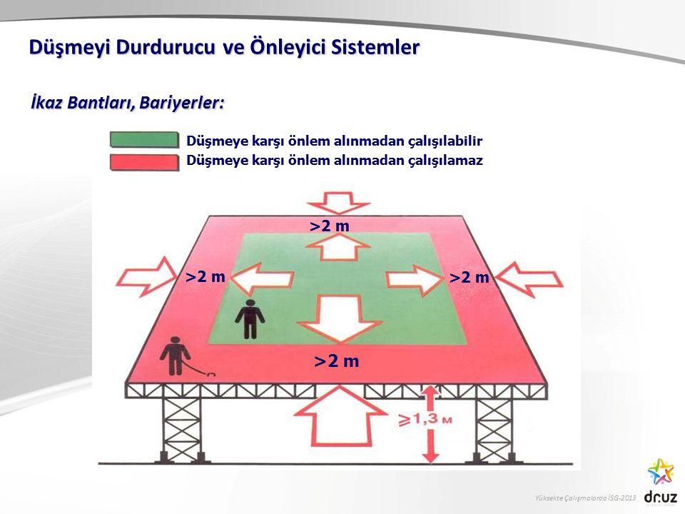 Yüksekte Çalışmalarda İSG-2013 İkaz Bantları, Bariyerler: >2 m Düşmeye karşı önlem alınmadan çalışılabilir Düşmeye karşı önlem alınmadan çalışılamaz D