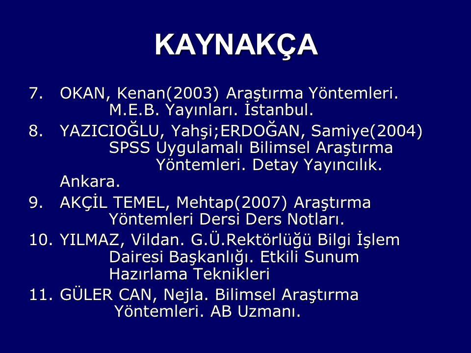 KAYNAKÇA 7.OKAN, Kenan(2003) Araştırma Yöntemleri. M.E.B. Yayınları. İstanbul. 8.YAZICIOĞLU, Yahşi;ERDOĞAN, Samiye(2004) SPSS Uygulamalı Bilimsel Araş