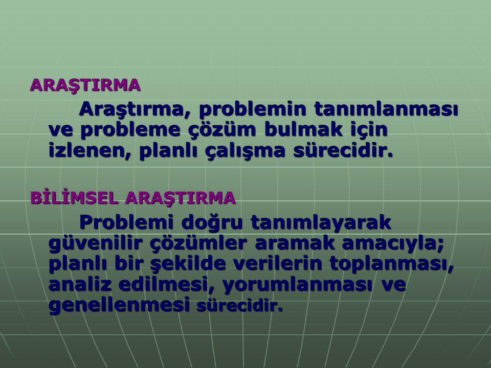 ARAŞTIRMA Araştırma, problemin tanımlanması ve probleme çözüm bulmak için izlenen, planlı çalışma sürecidir. BİLİMSEL ARAŞTIRMA Problemi doğru tanımla