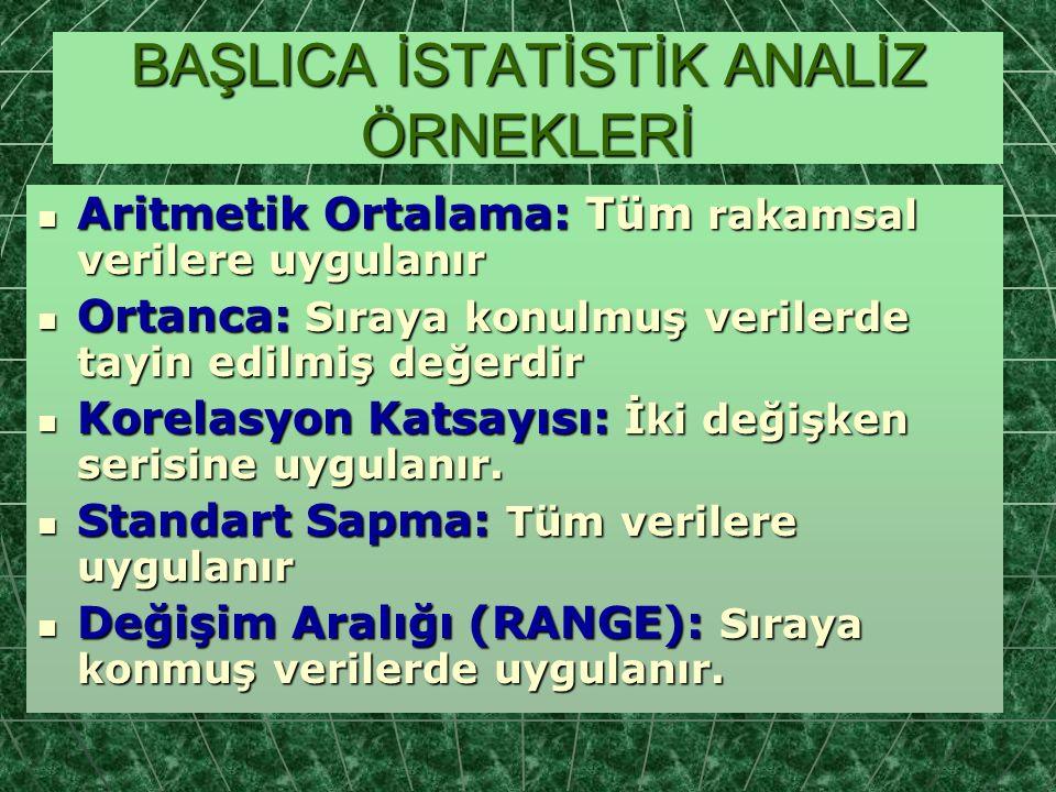 BAŞLICA İSTATİSTİK ANALİZ ÖRNEKLERİ Aritmetik Ortalama: Tüm rakamsal verilere uygulanır Aritmetik Ortalama: Tüm rakamsal verilere uygulanır Ortanca: S