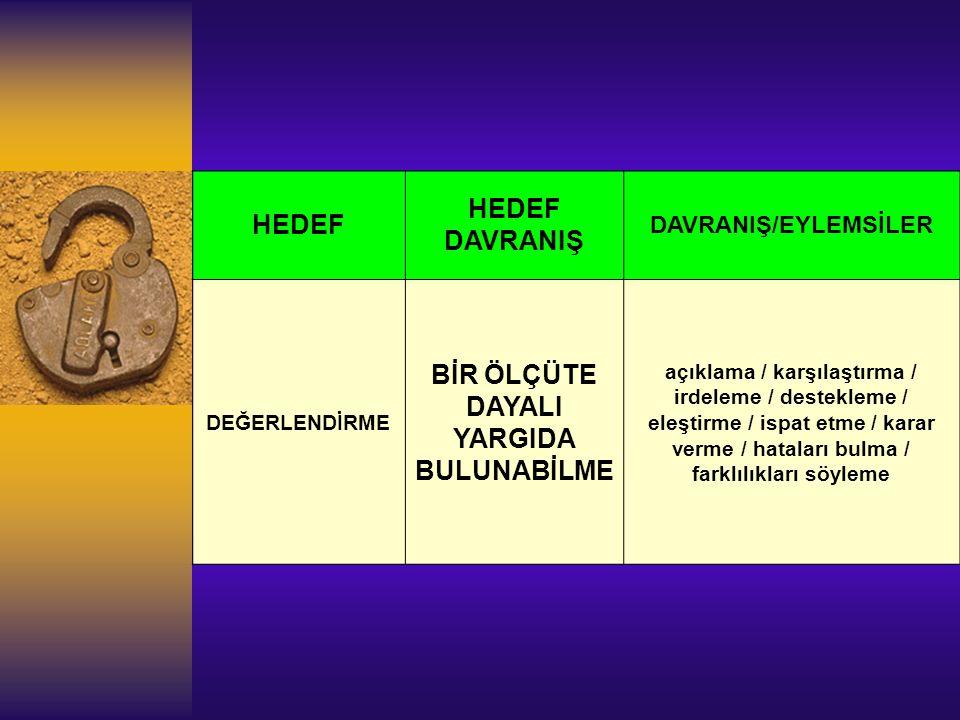 HEDEF HEDEF DAVRANIŞ DAVRANIŞ/EYLEMSİLER DEĞERLENDİRME BİR ÖLÇÜTE DAYALI YARGIDA BULUNABİLME açıklama / karşılaştırma / irdeleme / destekleme / eleşti