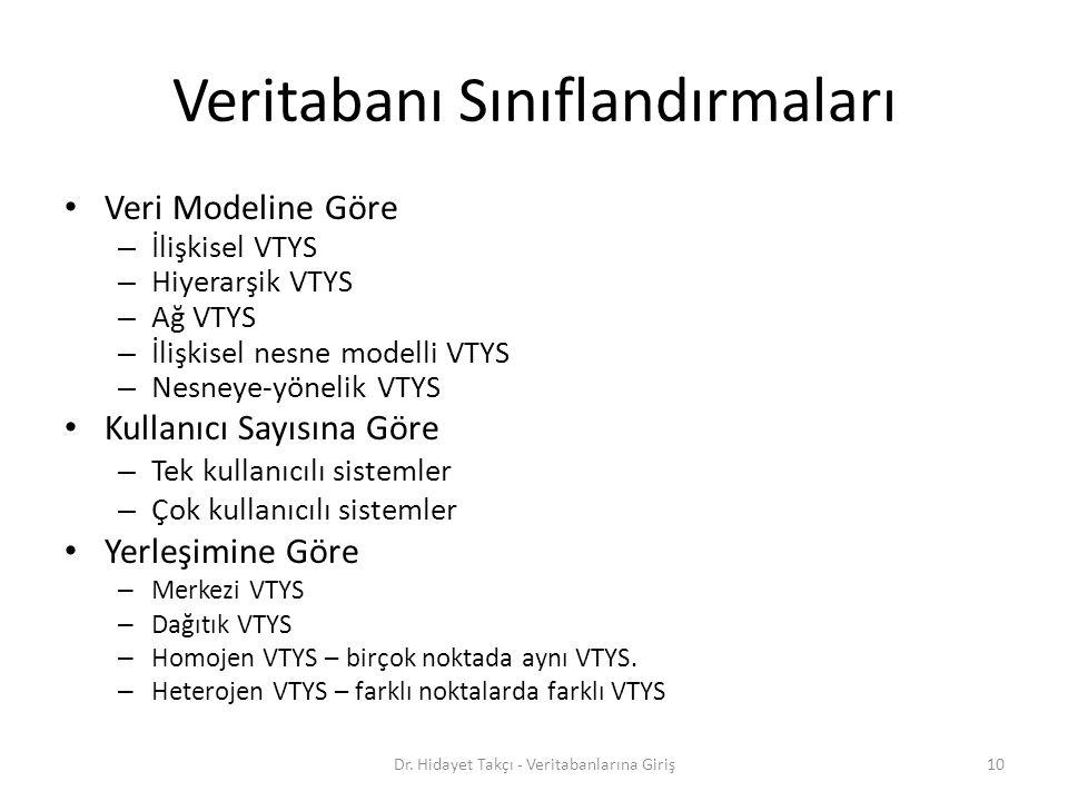 Veritabanı Sınıflandırmaları Veri Modeline Göre – İlişkisel VTYS – Hiyerarşik VTYS – Ağ VTYS – İlişkisel nesne modelli VTYS – Nesneye-yönelik VTYS Kullanıcı Sayısına Göre – Tek kullanıcılı sistemler – Çok kullanıcılı sistemler Yerleşimine Göre – Merkezi VTYS – Dağıtık VTYS – Homojen VTYS – birçok noktada aynı VTYS.