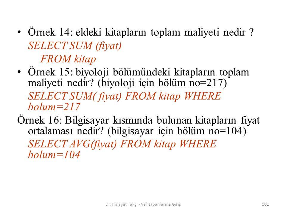 101 Örnek 14: eldeki kitapların toplam maliyeti nedir .