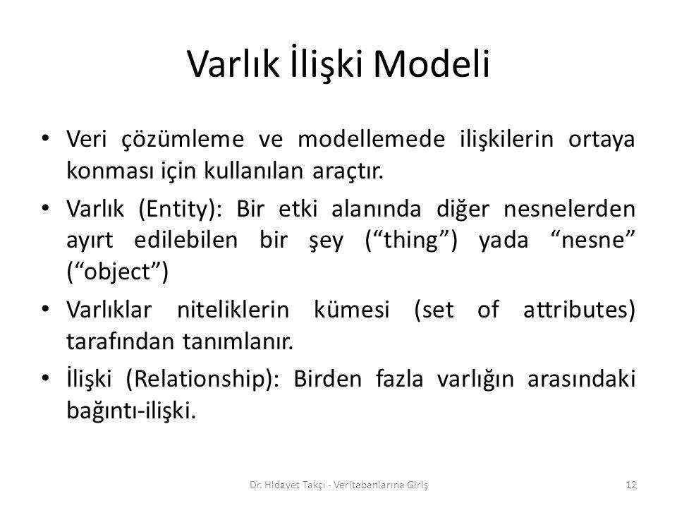 Varlık İlişki Modeli Veri çözümleme ve modellemede ilişkilerin ortaya konması için kullanılan araçtır.