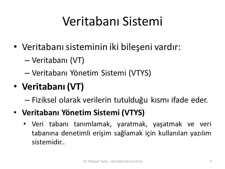 Veritabanı Sistemi Veritabanı sisteminin iki bileşeni vardır: – Veritabanı (VT) – Veritabanı Yönetim Sistemi (VTYS) Veritabanı (VT) – Fiziksel olarak verilerin tutulduğu kısmı ifade eder.