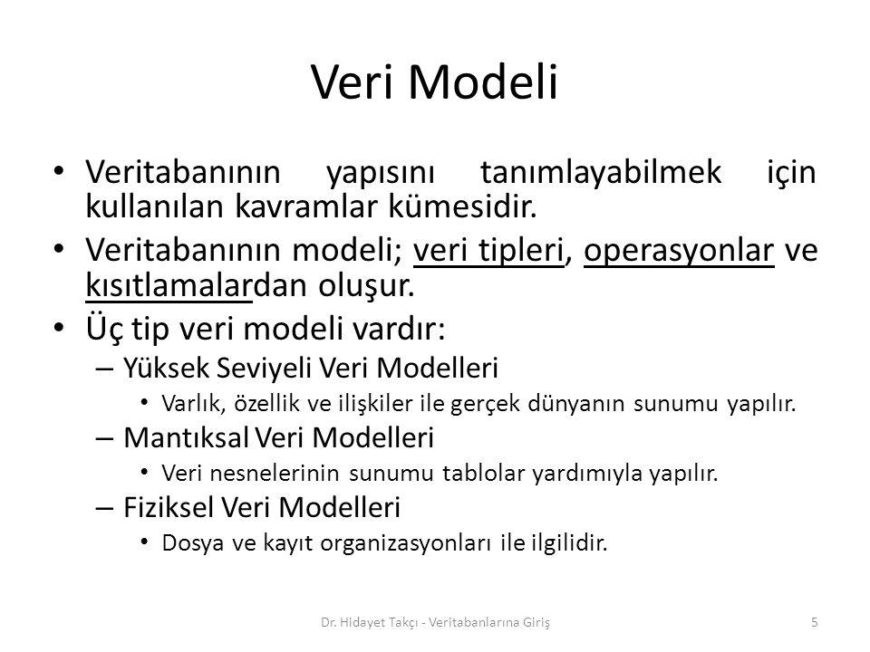 Veri Modeli Veritabanının yapısını tanımlayabilmek için kullanılan kavramlar kümesidir.